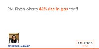 PM Khan okays 46% rise in gas tariff