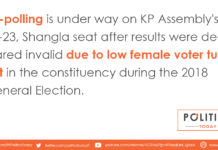 Re-polling is under way on KP Assembly's PK-23, Shangla seat after results were declared invalid due to low female voter turnout in the constituency during the 2018 General Election.