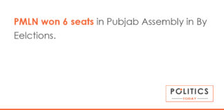 PMLN won 6 seats in Pubjab Assembly in By Eelctions.